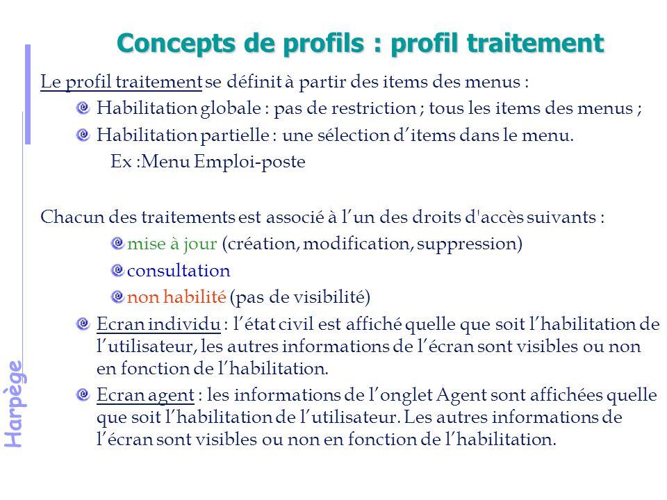 Concepts de profils : profil traitement