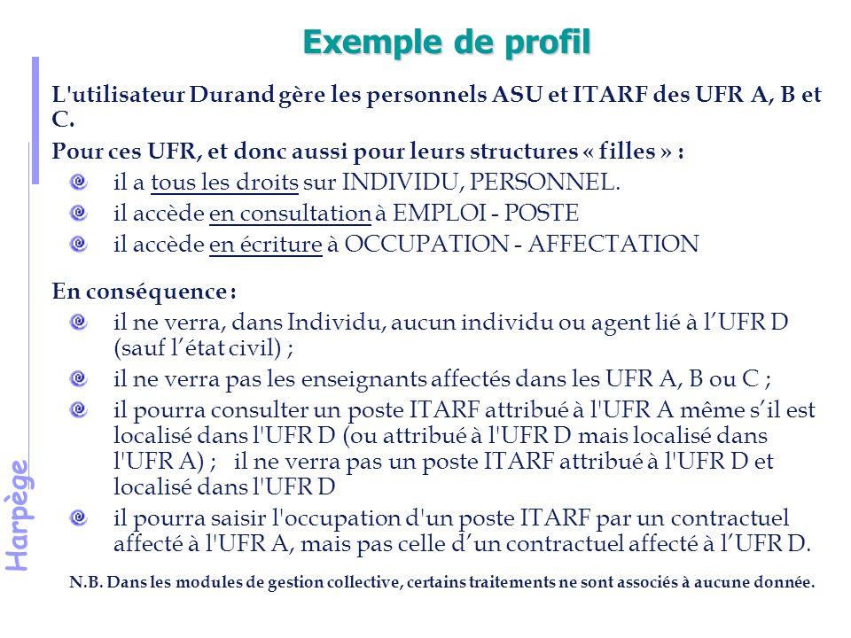 Exemple de profil L utilisateur Durand gère les personnels ASU et ITARF des UFR A, B et C.