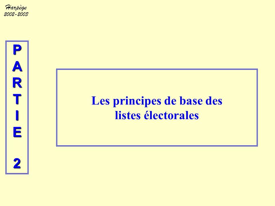 Les principes de base des listes électorales