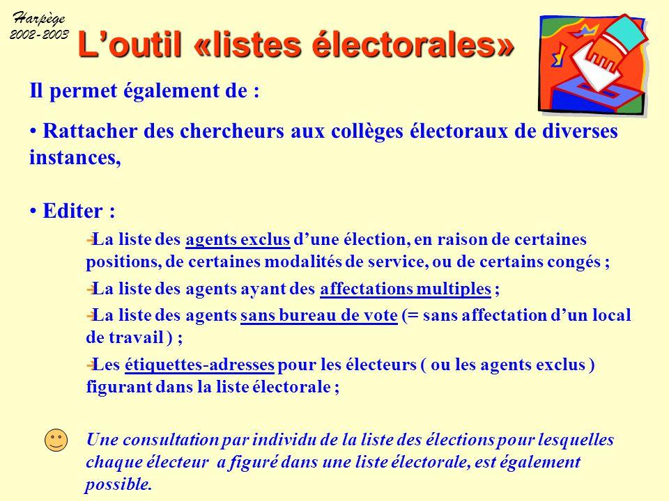 L'outil «listes électorales»