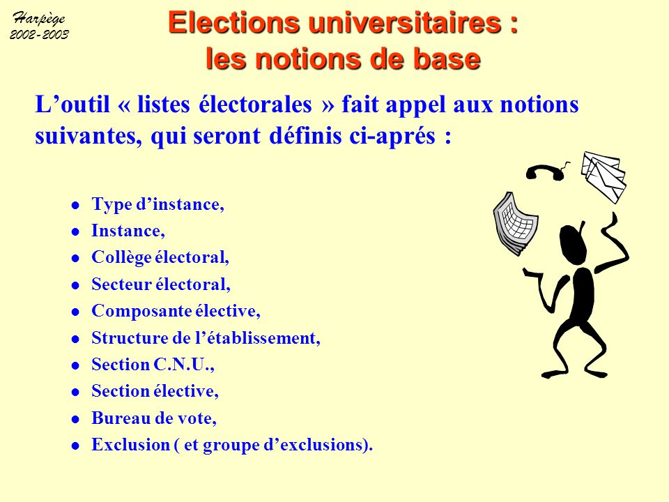 Elections universitaires : les notions de base