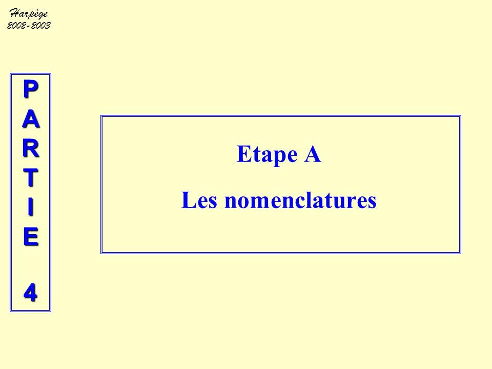 Etape A Les nomenclatures