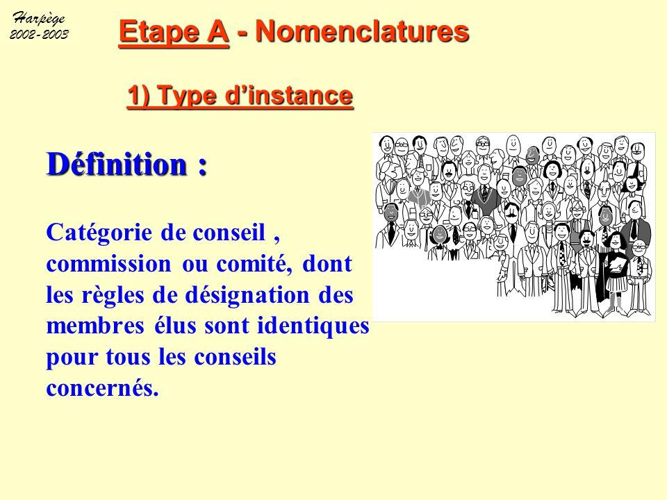 Etape A - Nomenclatures 1) Type d'instance