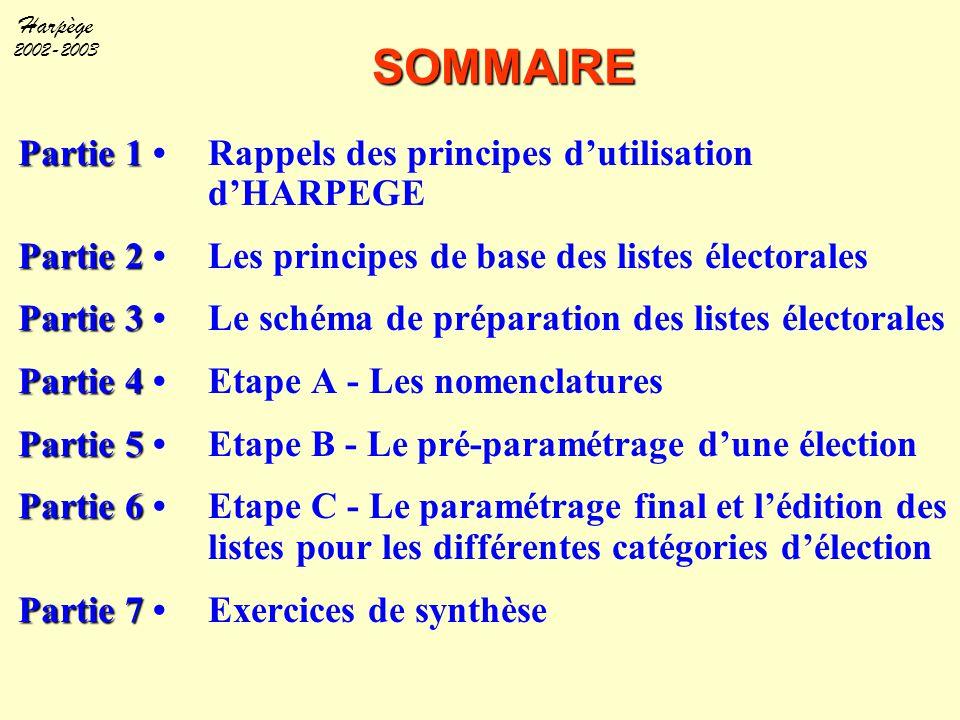 SOMMAIRE Partie 1 • Rappels des principes d'utilisation d'HARPEGE