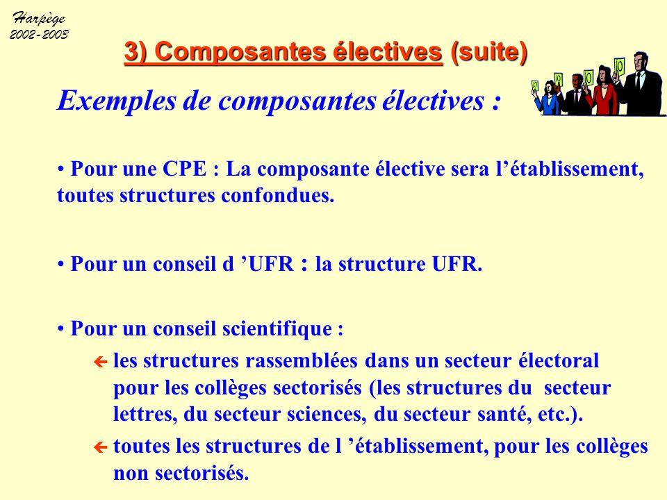 3) Composantes électives (suite)