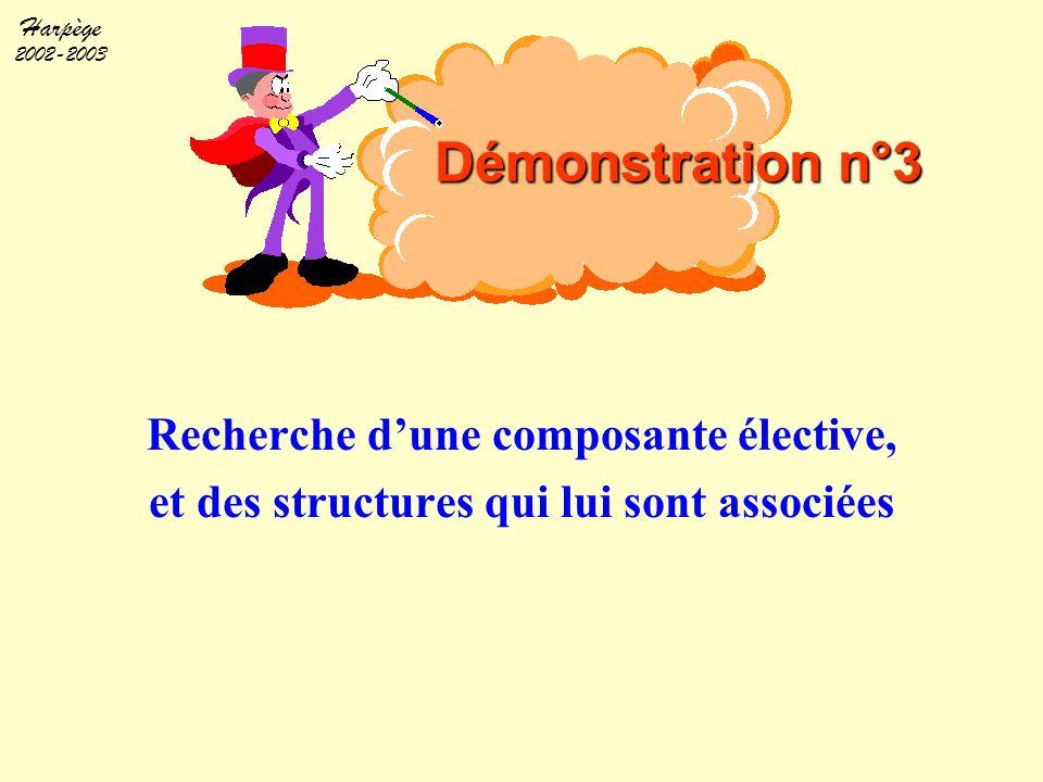 Démonstration n°3 Recherche d'une composante élective,