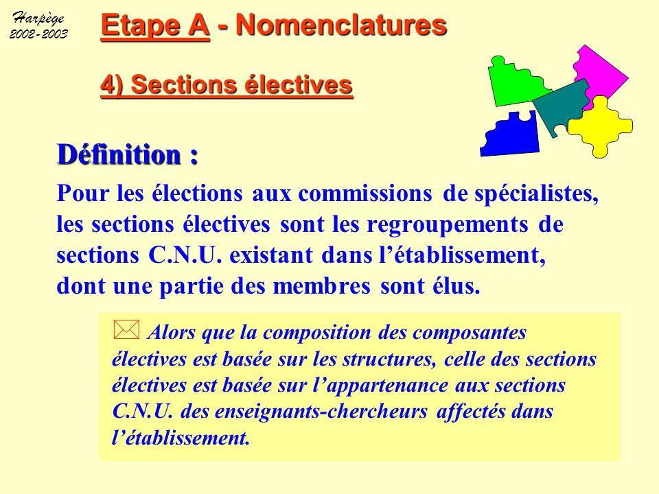 Etape A - Nomenclatures 4) Sections électives
