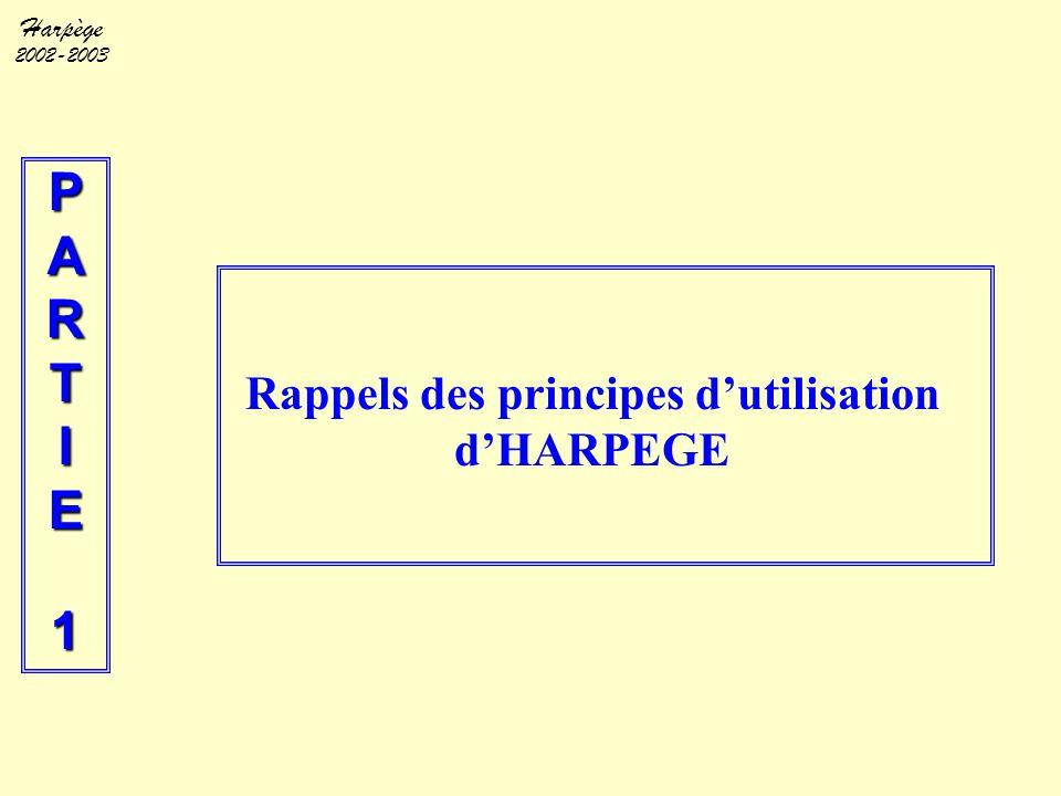 Rappels des principes d'utilisation d'HARPEGE