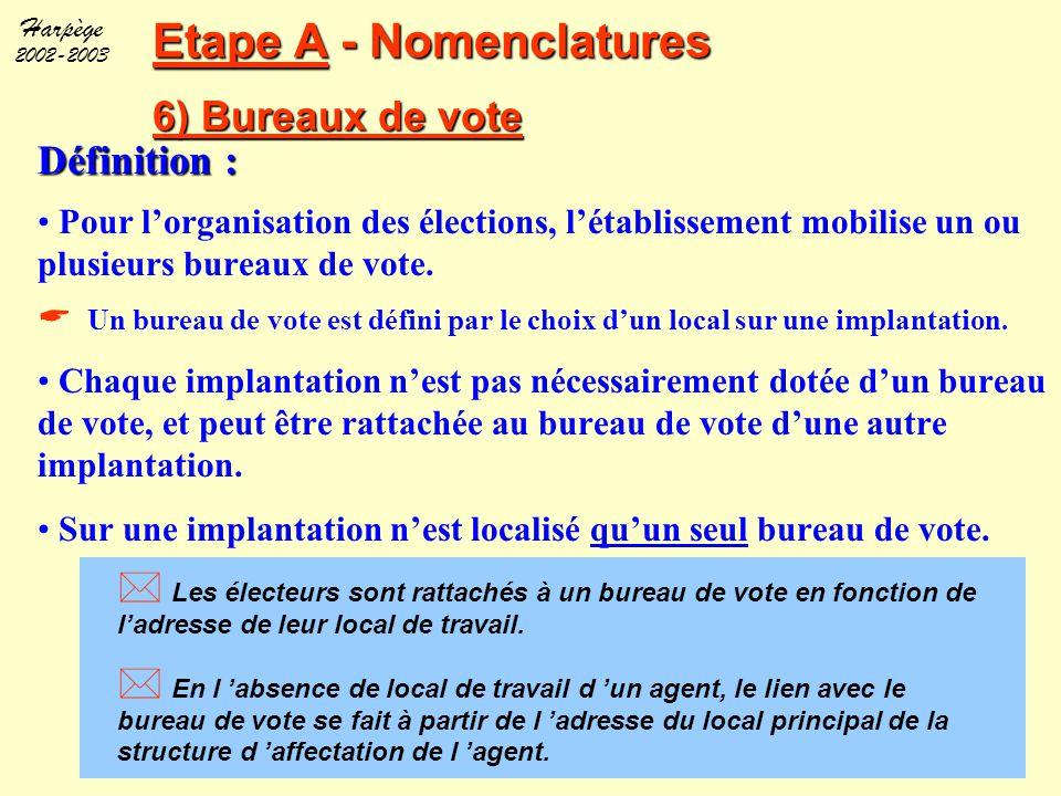 Etape A - Nomenclatures 6) Bureaux de vote