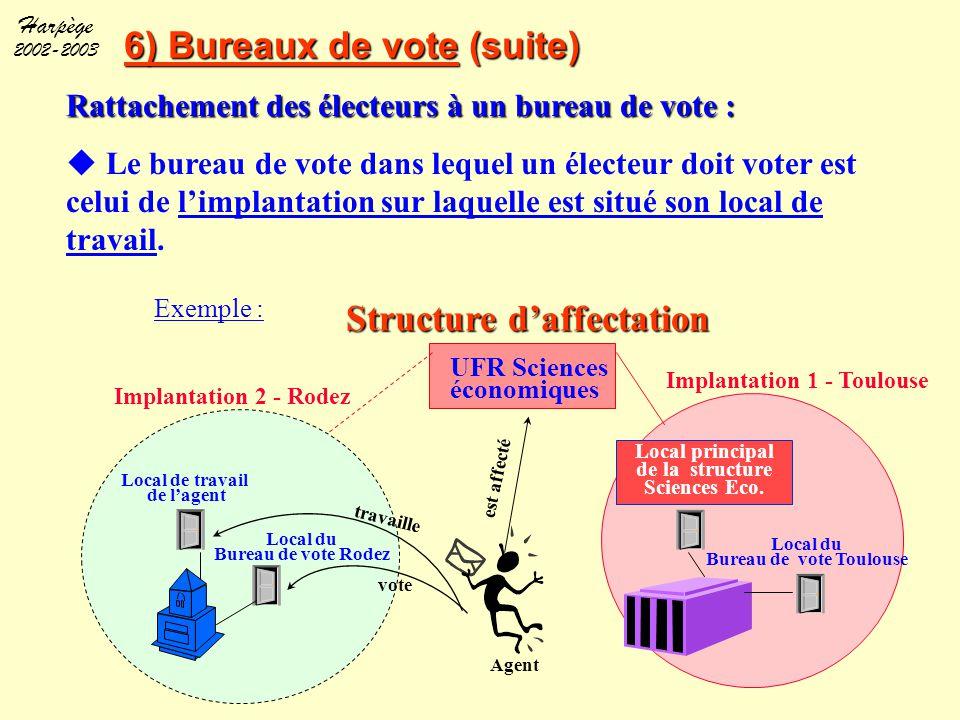 6) Bureaux de vote (suite)