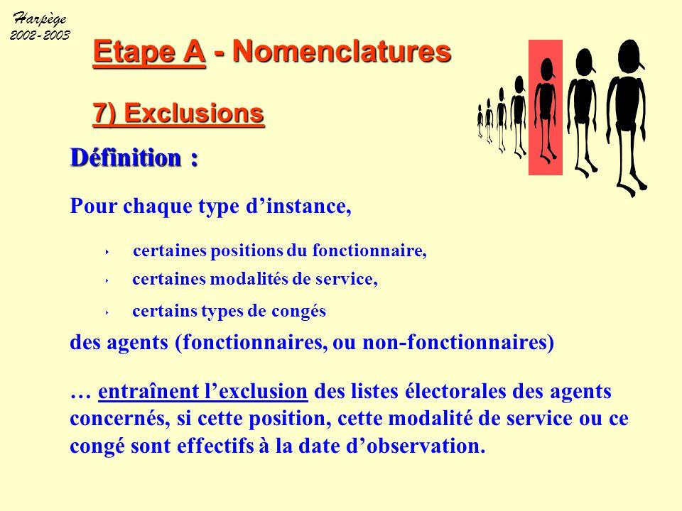 Etape A - Nomenclatures 7) Exclusions