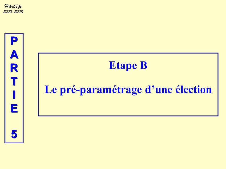 Etape B Le pré-paramétrage d'une élection