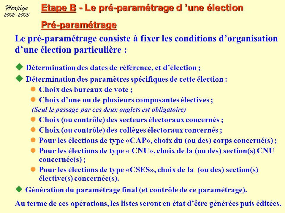 Etape B - Le pré-paramétrage d 'une élection Pré-paramétrage