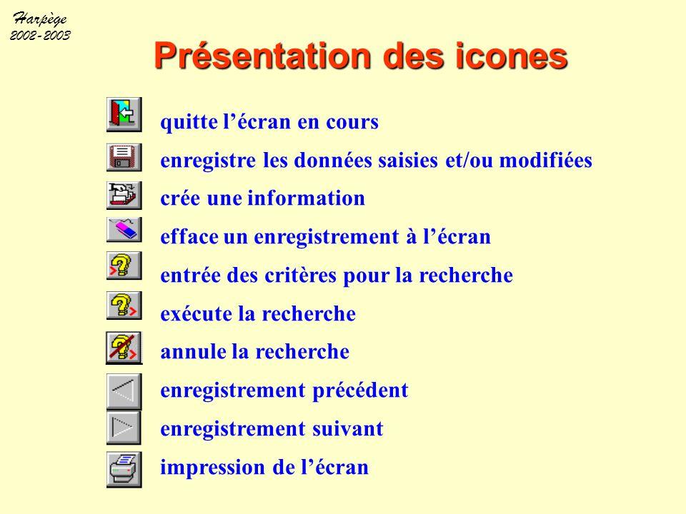 Présentation des icones