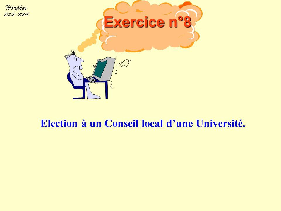 Exercice n°8 Election à un Conseil local d'une Université. Objectif