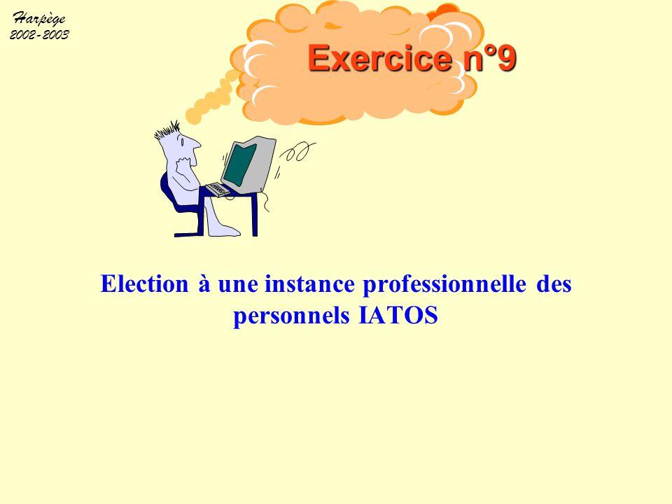 Election à une instance professionnelle des personnels IATOS