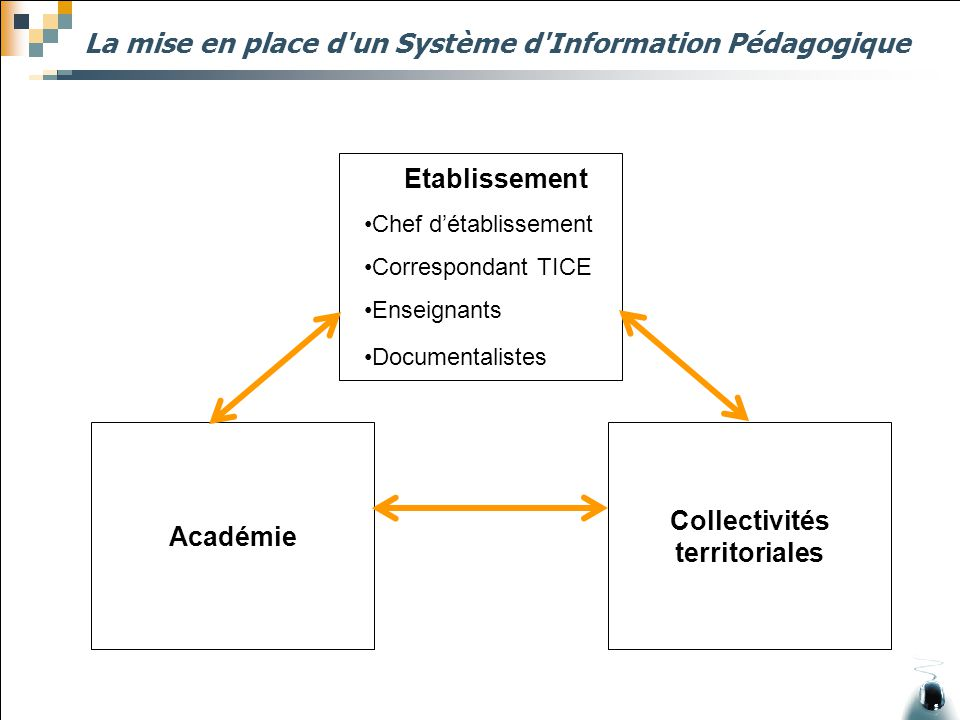 La mise en place d un Système d Information Pédagogique