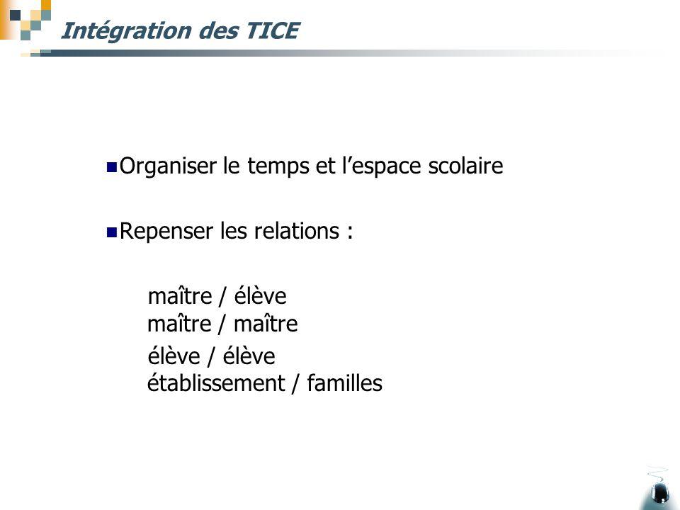 Intégration des TICE Organiser le temps et l'espace scolaire. Repenser les relations : maître / élève maître / maître.