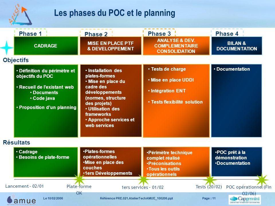 Les phases du POC et le planning