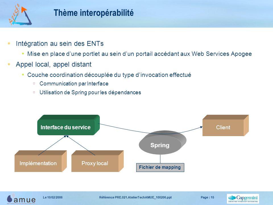 Thème interopérabilité