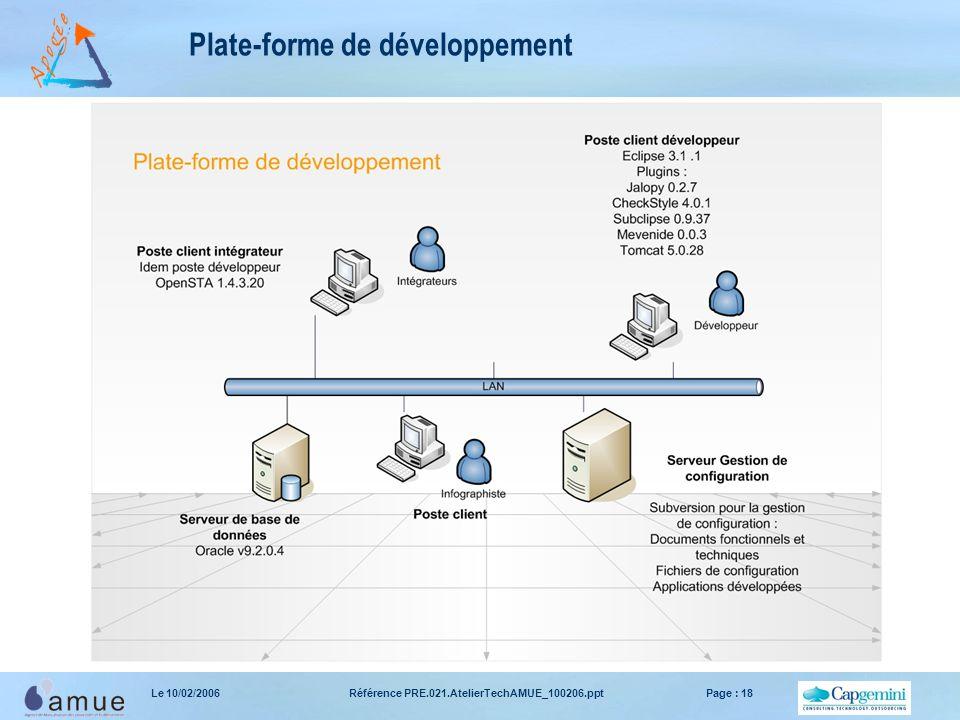 Plate-forme de développement