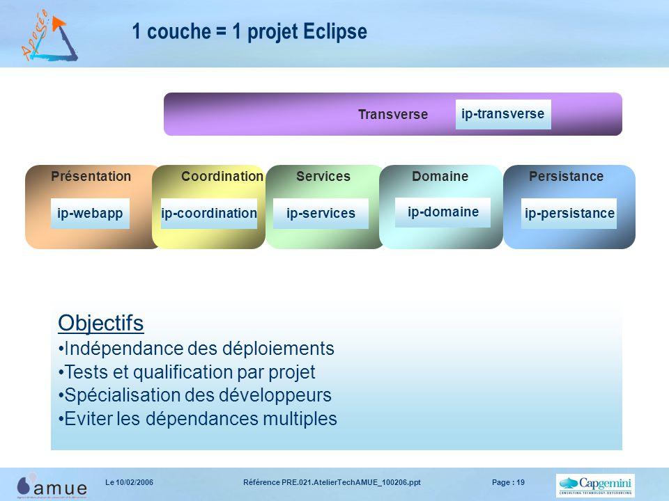1 couche = 1 projet Eclipse