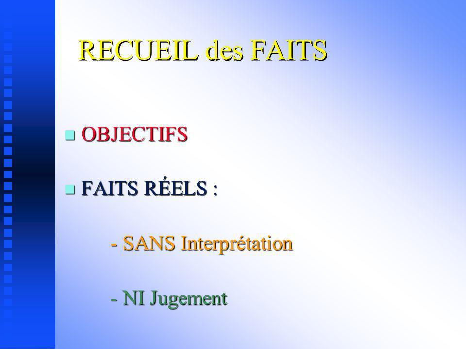 RECUEIL des FAITS OBJECTIFS FAITS RÉELS : - SANS Interprétation