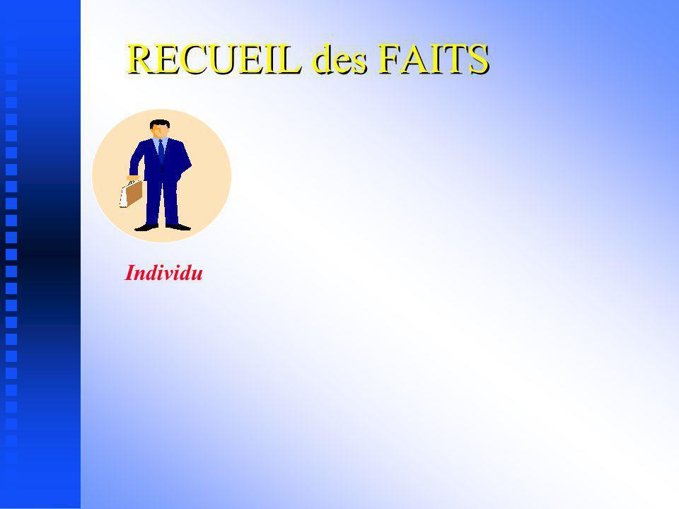 RECUEIL des FAITS Individu
