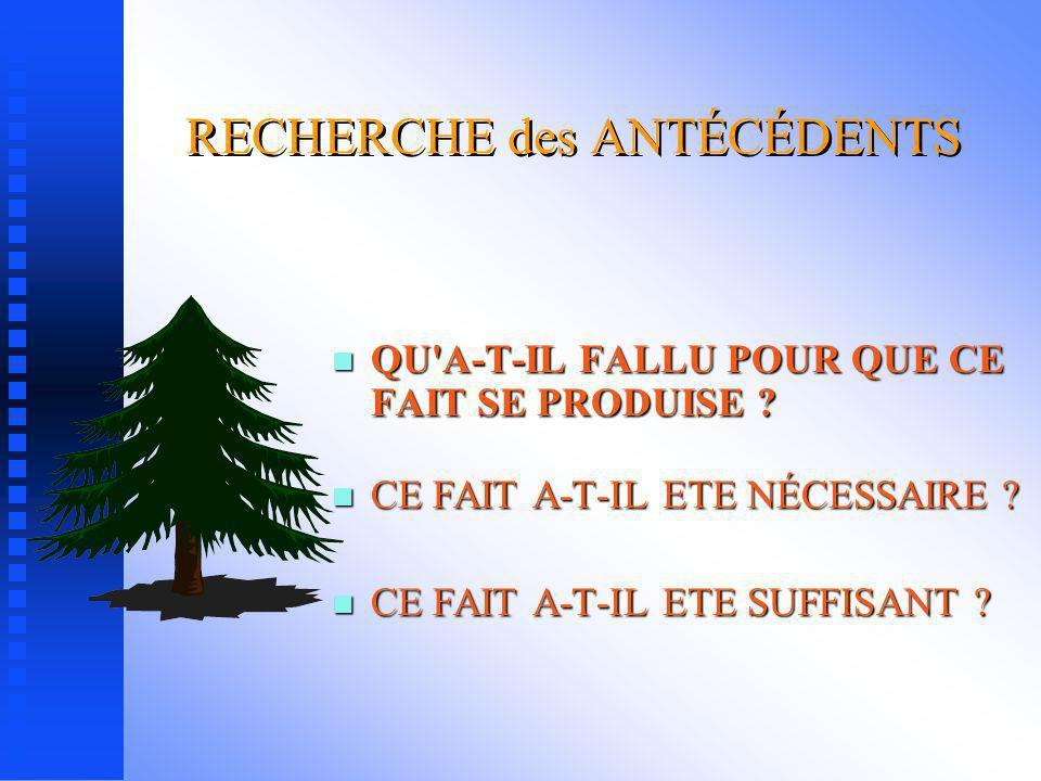 RECHERCHE des ANTÉCÉDENTS