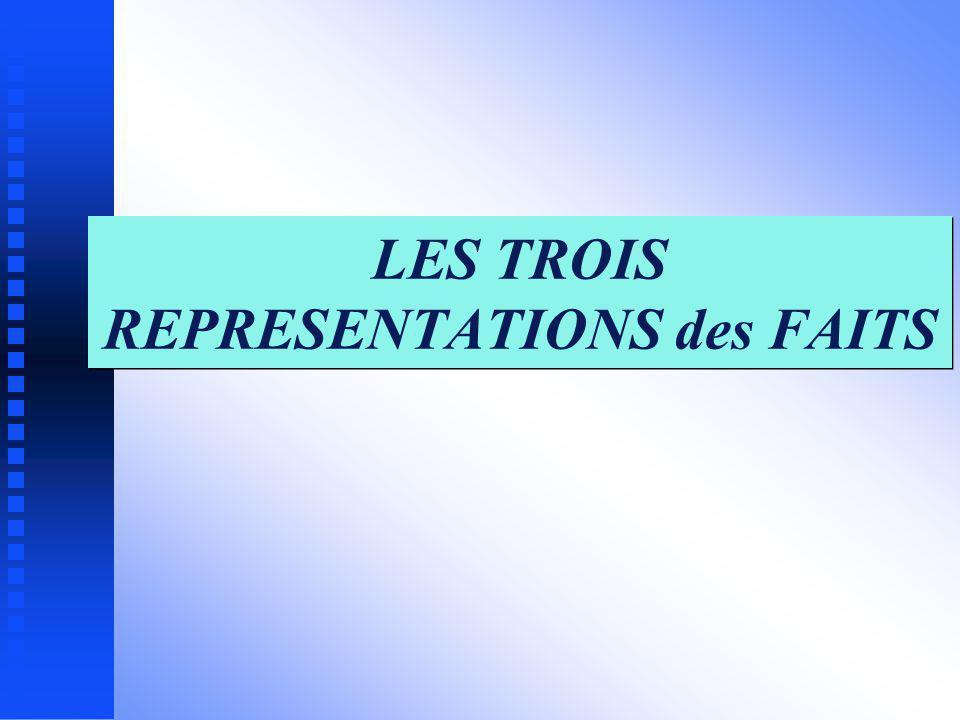LES TROIS REPRESENTATIONS des FAITS