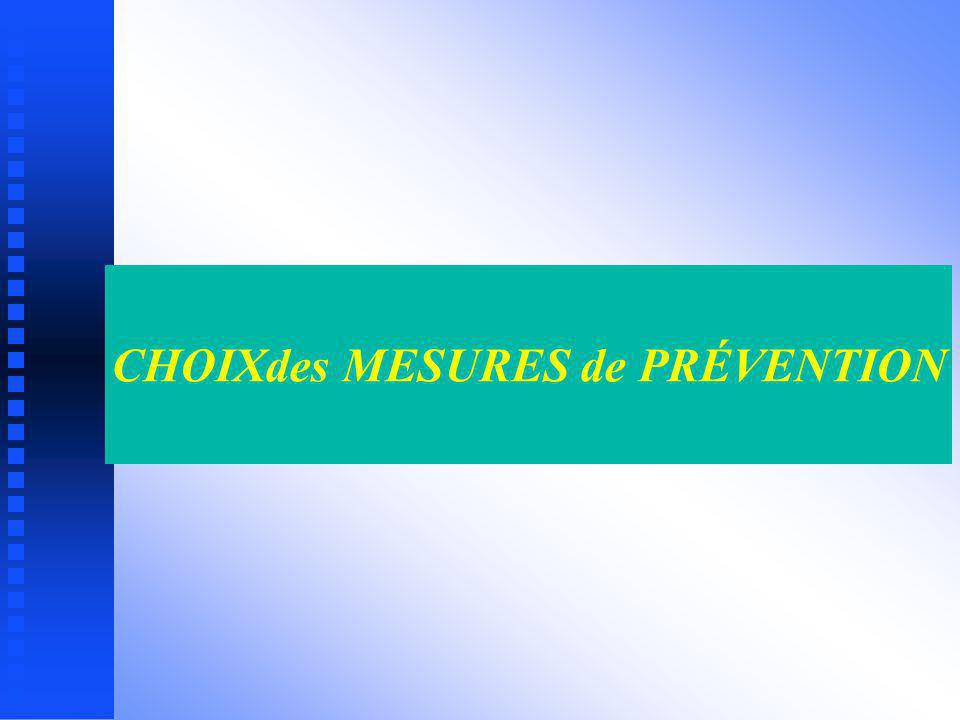 CHOIXdes MESURES de PRÉVENTION