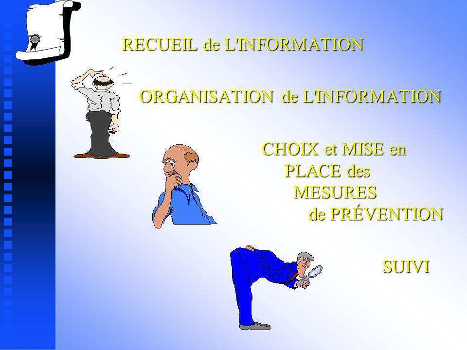 RECUEIL de L INFORMATION