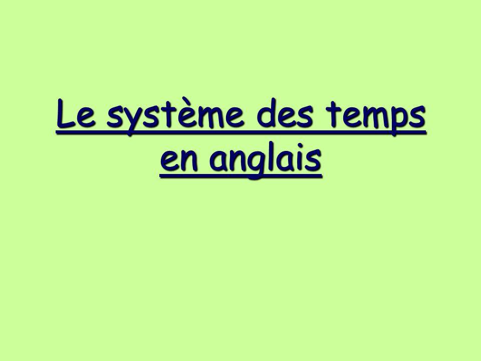 Le système des temps en anglais