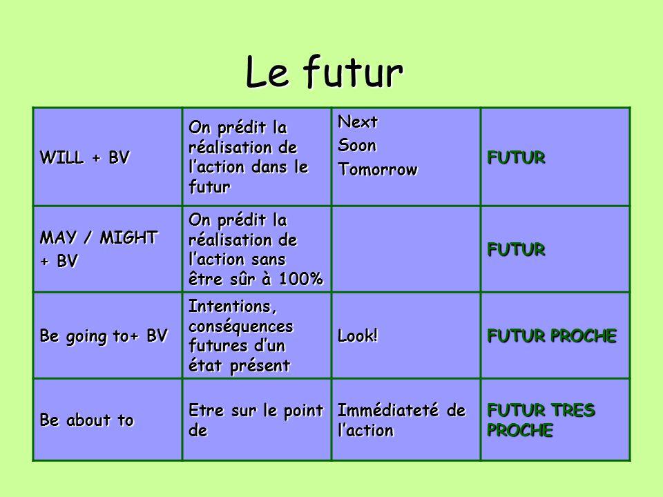 Le futur WILL + BV On prédit la réalisation de l'action dans le futur