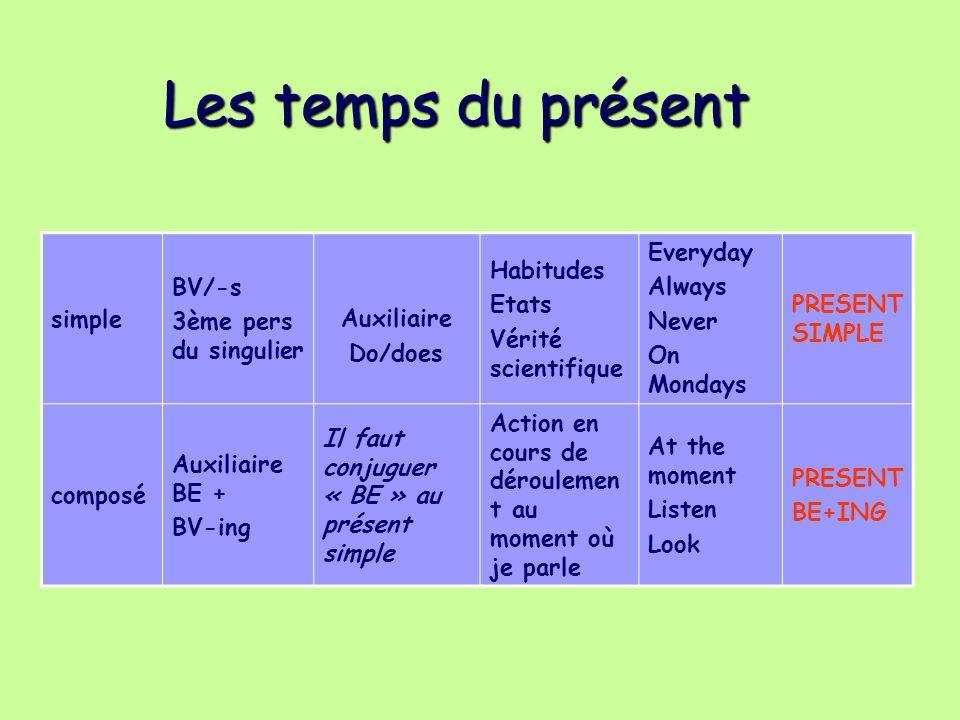 Les temps du présent simple BV/-s 3ème pers du singulier Auxiliaire