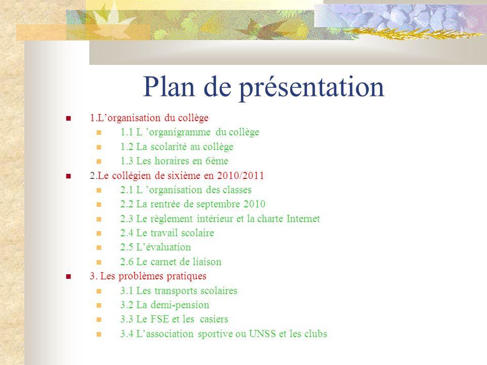 Plan de présentation 1.L'organisation du collège