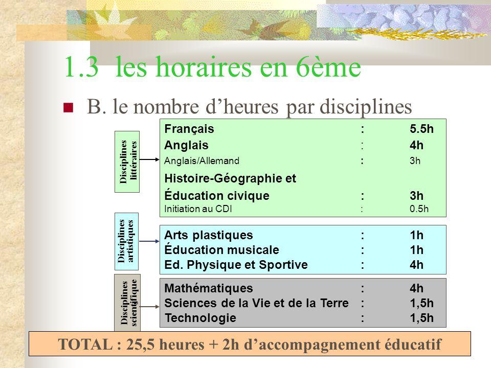 1.3 les horaires en 6ème B. le nombre d'heures par disciplines