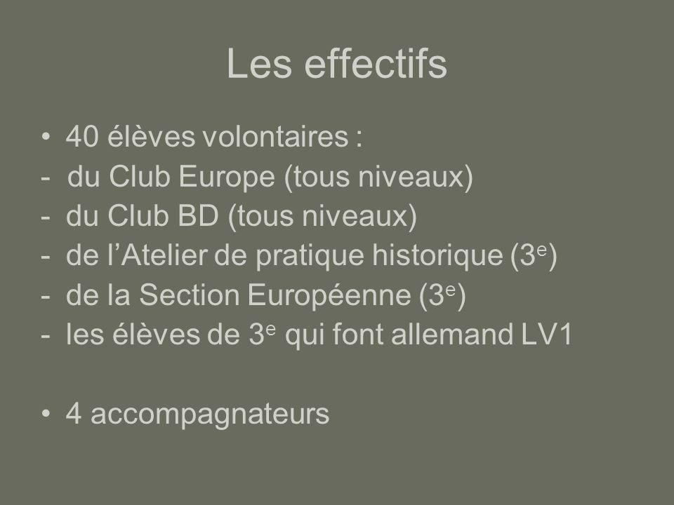 Les effectifs 40 élèves volontaires : - du Club Europe (tous niveaux)