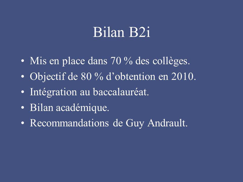 Bilan B2i Mis en place dans 70 % des collèges.