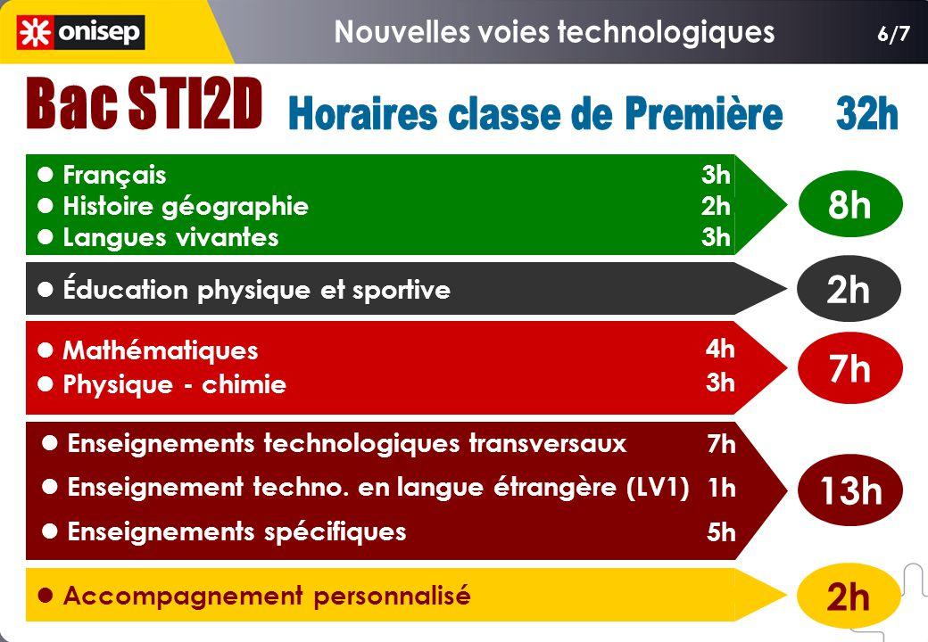Nouvelles voies technologiques Horaires classe de Première 32h