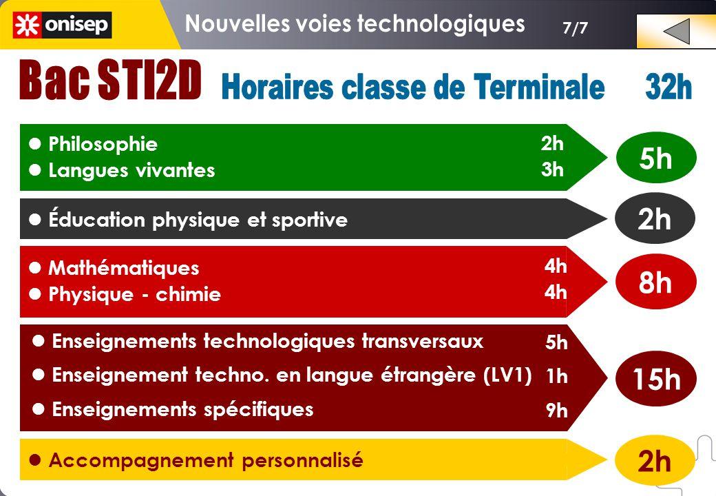 Nouvelles voies technologiques Horaires classe de Terminale 32h