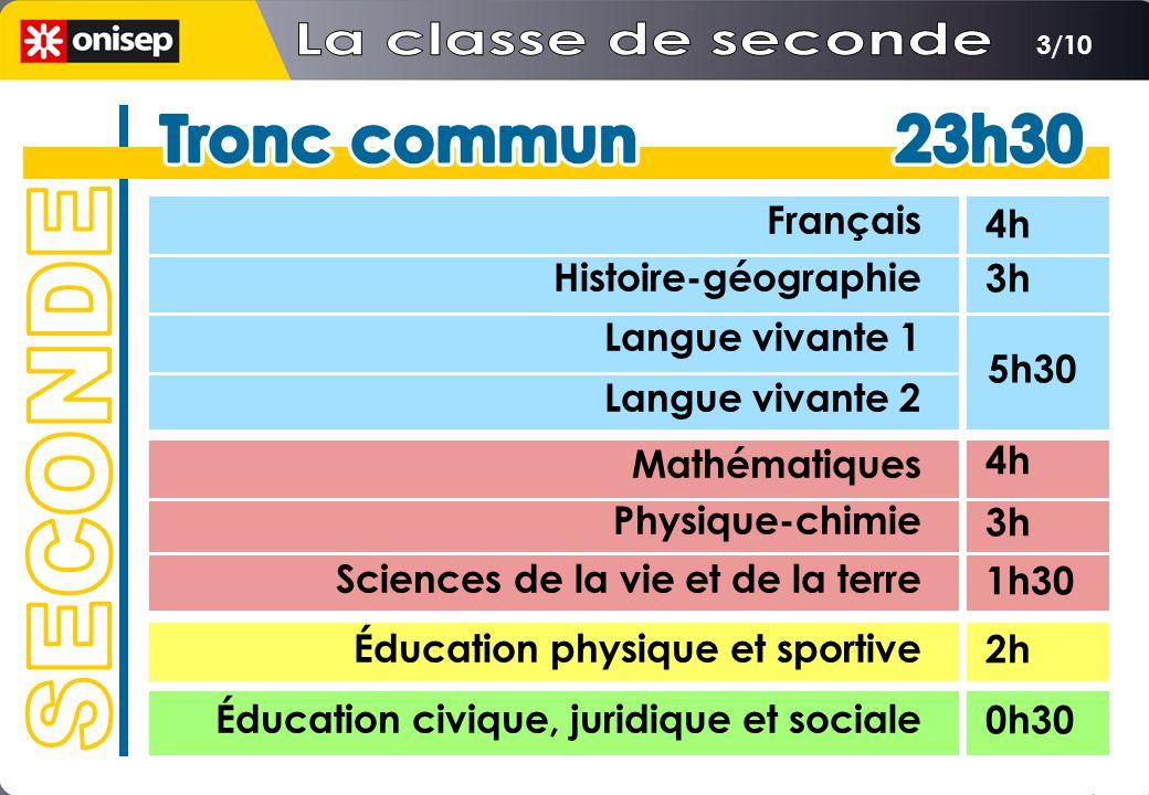 La classe de seconde Tronc commun 23h30 Tronc commun 23h30