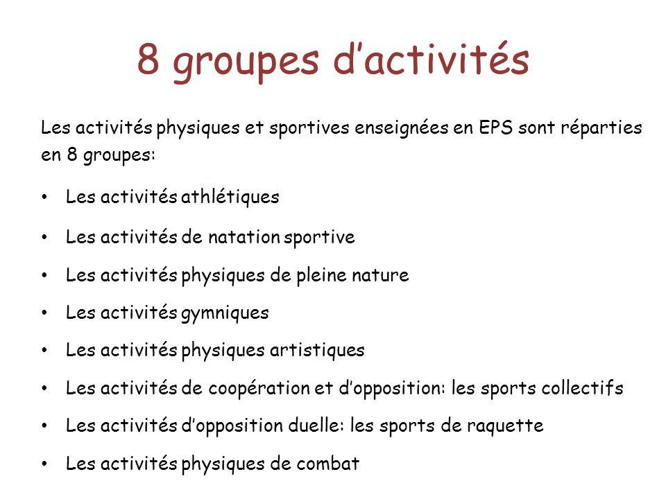 8 groupes d'activités Les activités physiques et sportives enseignées en EPS sont réparties. en 8 groupes: