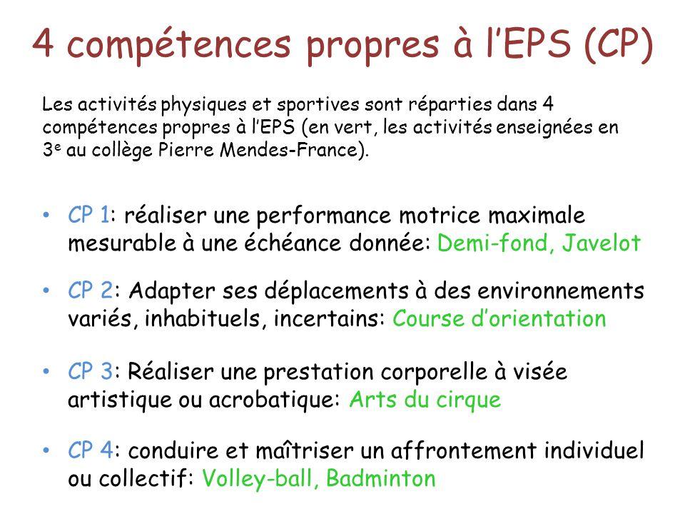 4 compétences propres à l'EPS (CP)