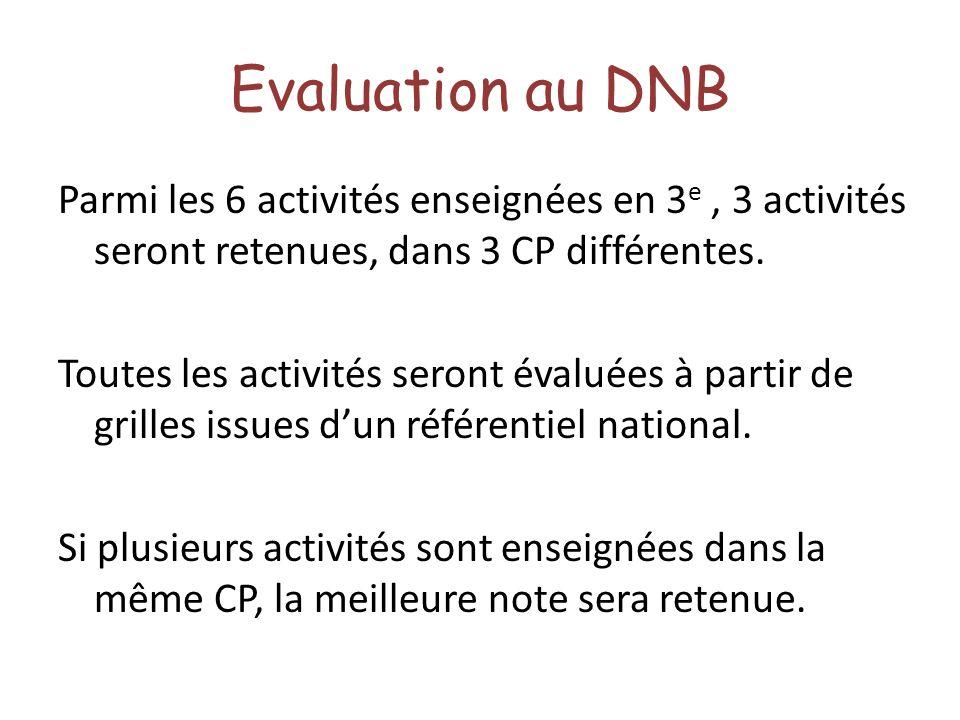 Evaluation au DNB