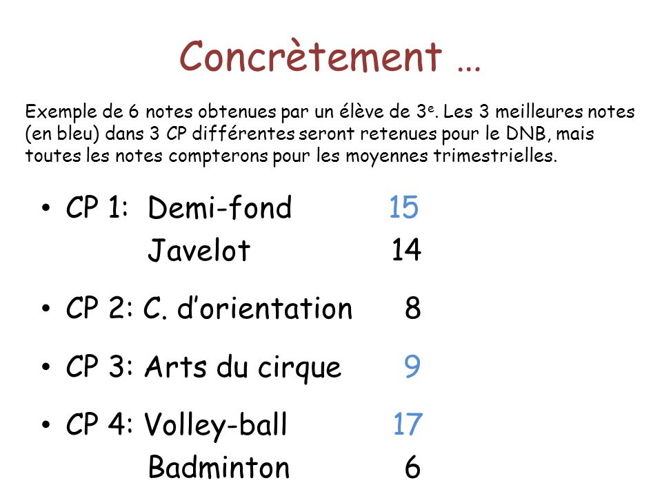 Concrètement … CP 1: Demi-fond 15 Javelot 14 CP 2: C. d'orientation 8
