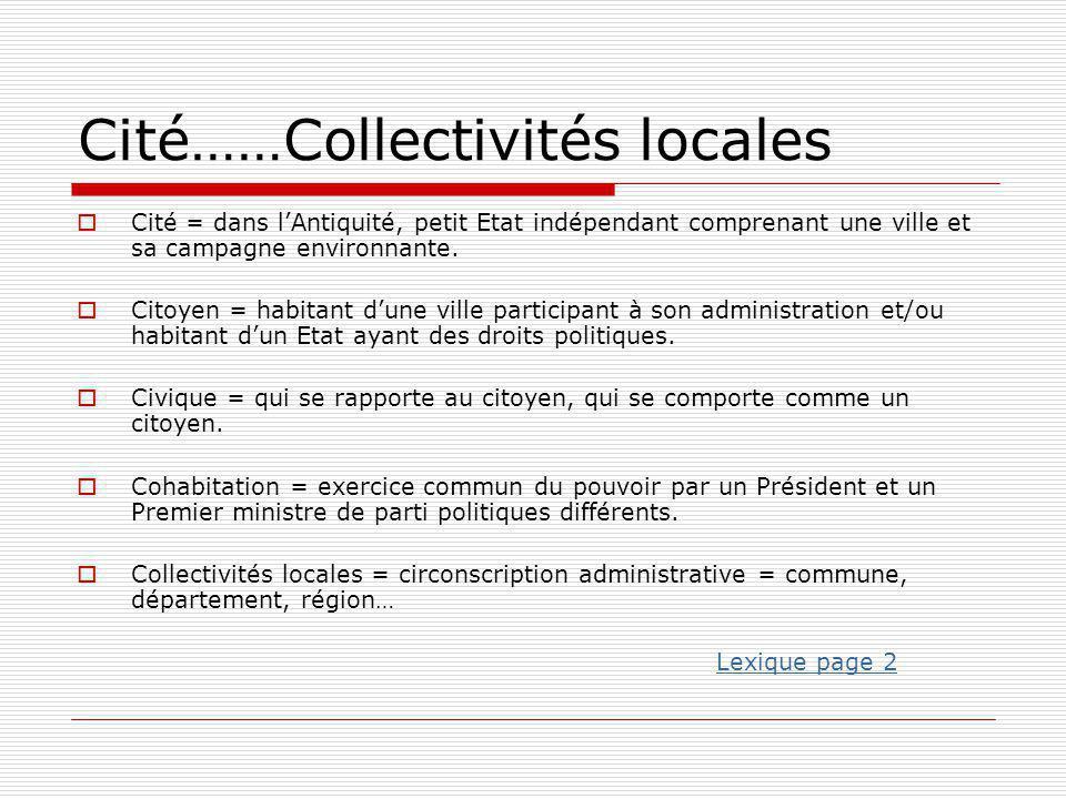 Cité……Collectivités locales