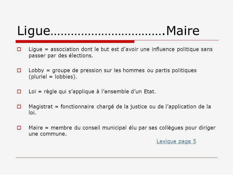 Ligue…………………………….Maire