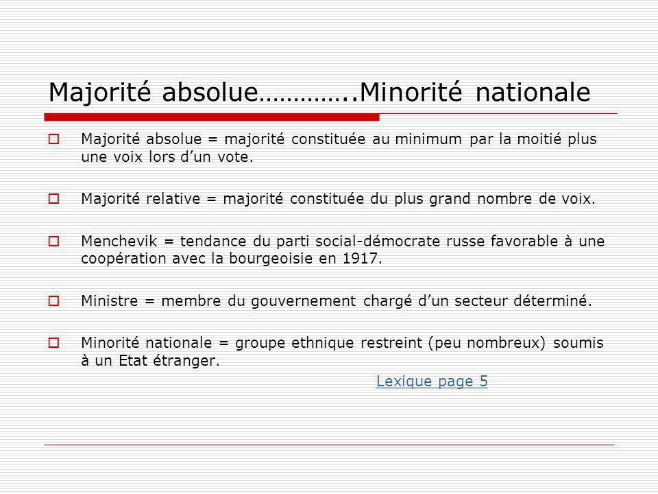 Majorité absolue…………..Minorité nationale