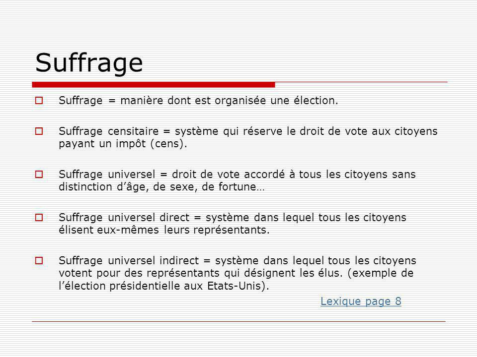 Suffrage Suffrage = manière dont est organisée une élection.